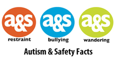 Autism & Safety Facts