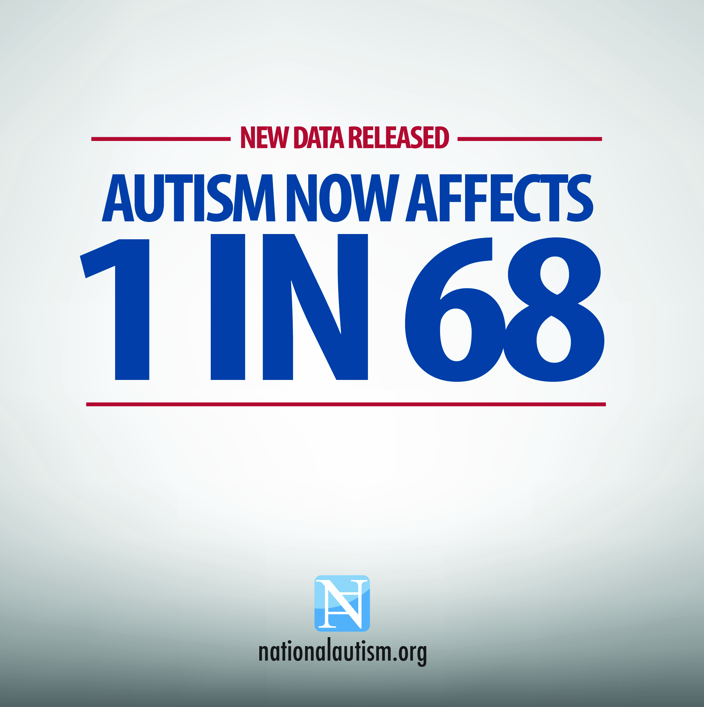 Autism now affects 1 in 68 children; 1 in 42 boys
